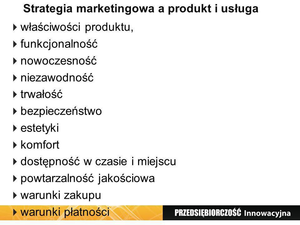 Strategia marketingowa a produkt i usługa
