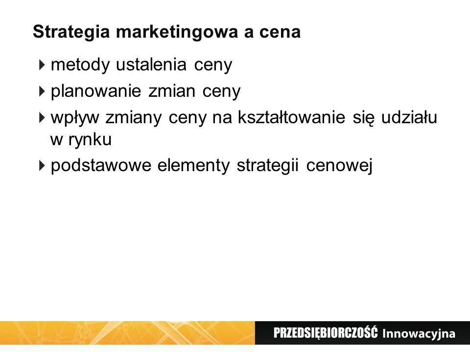 Strategia marketingowa a cena