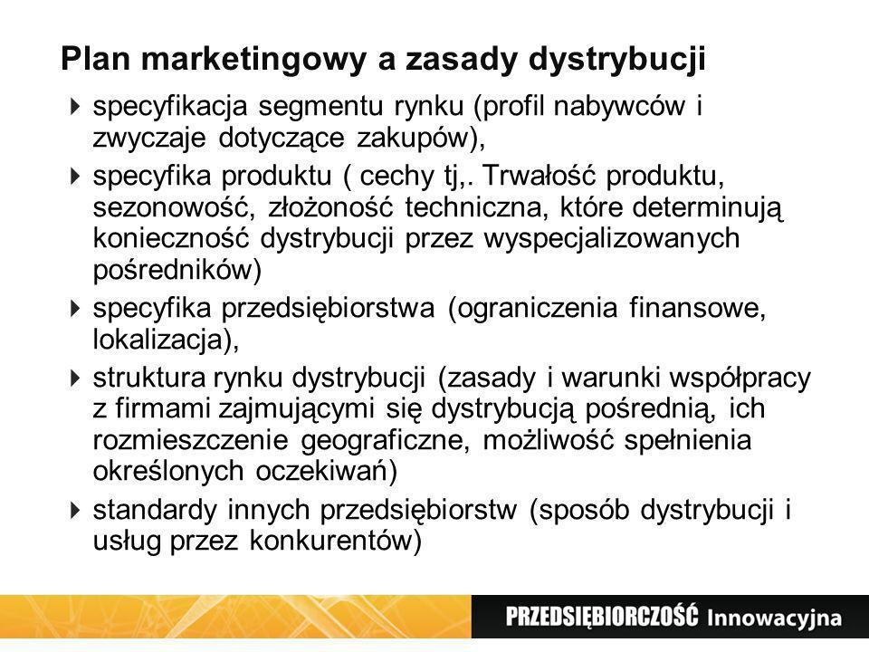 Plan marketingowy a zasady dystrybucji