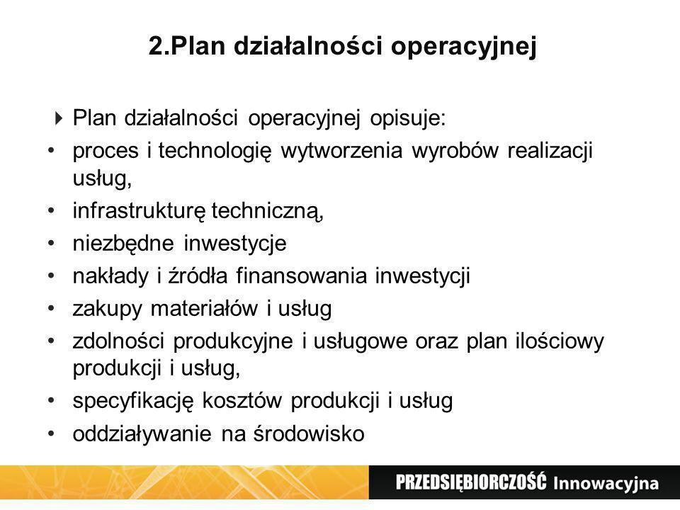 2.Plan działalności operacyjnej