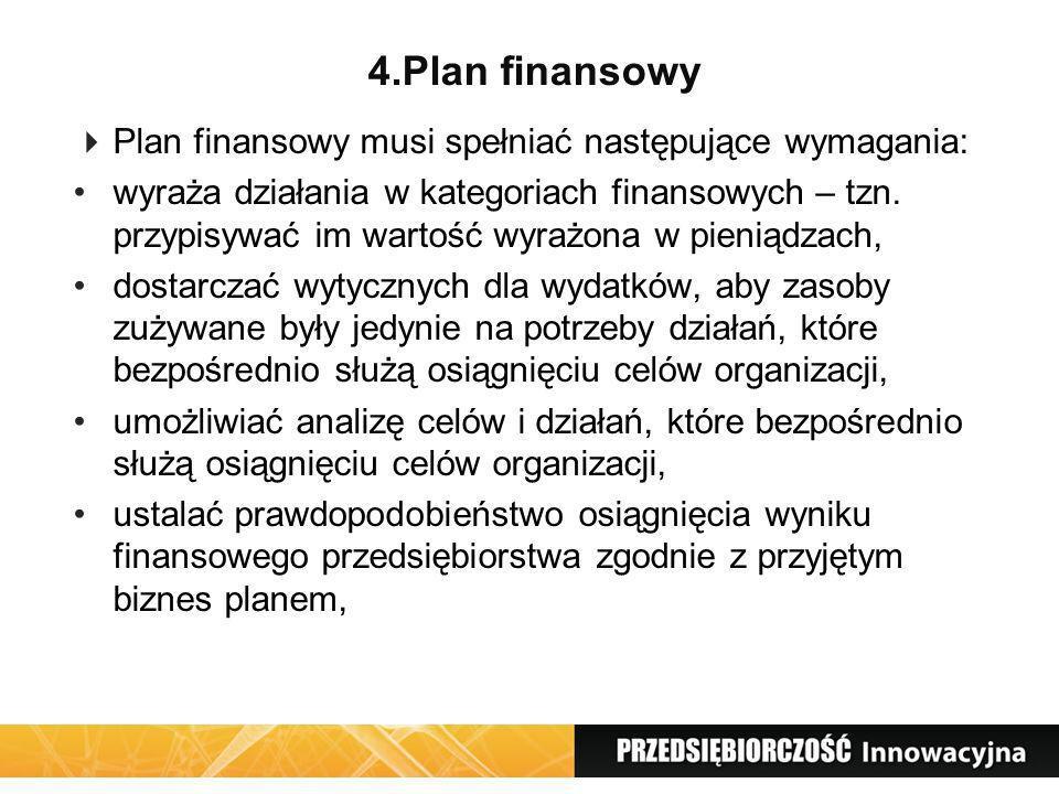 4.Plan finansowy Plan finansowy musi spełniać następujące wymagania: