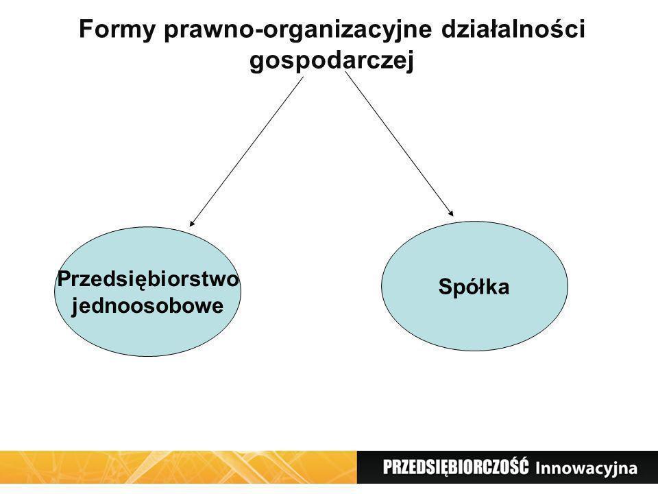 Formy prawno-organizacyjne działalności gospodarczej