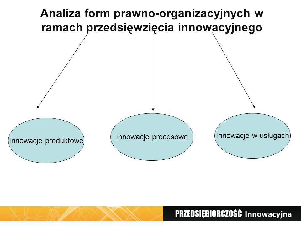 Analiza form prawno-organizacyjnych w ramach przedsięwzięcia innowacyjnego