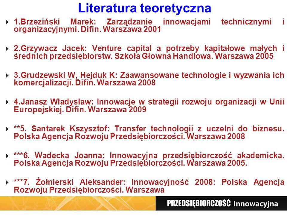 Literatura teoretyczna