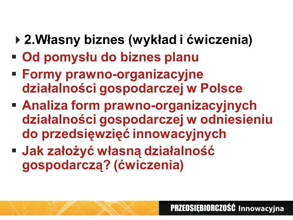 2.Własny biznes (wykład i ćwiczenia)
