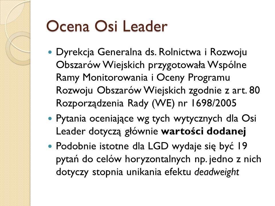 Ocena Osi Leader