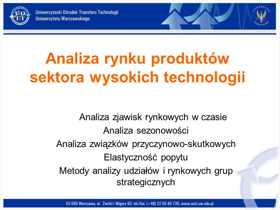 Analiza rynku produktów sektora wysokich technologii