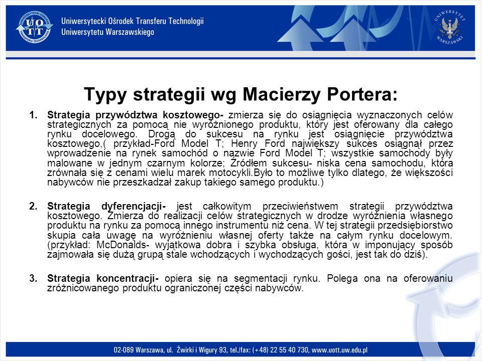 Typy strategii wg Macierzy Portera: