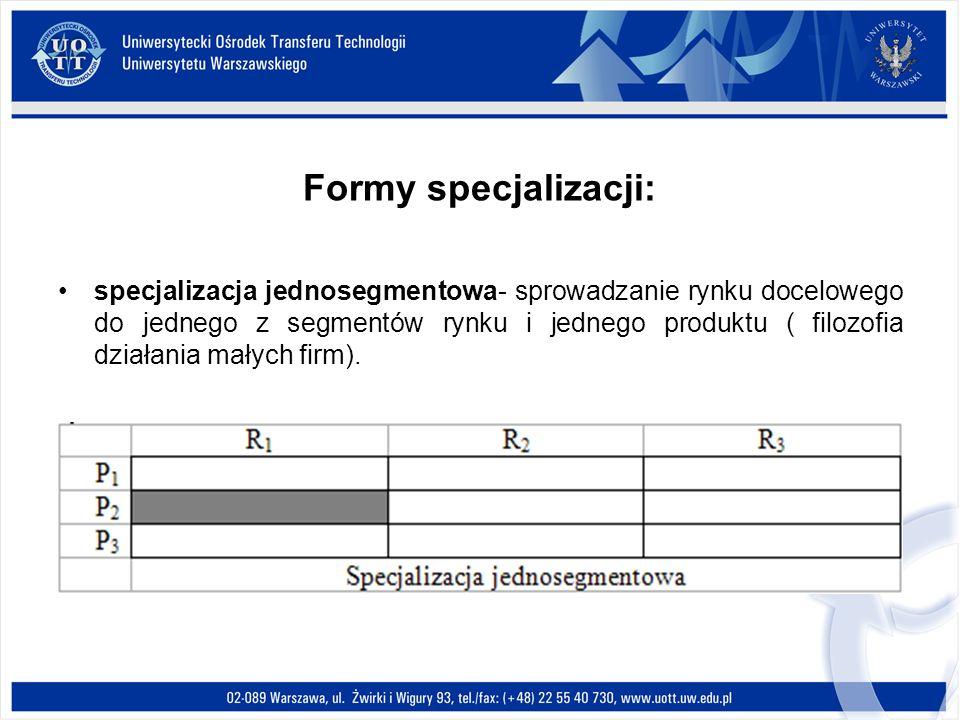 Formy specjalizacji: