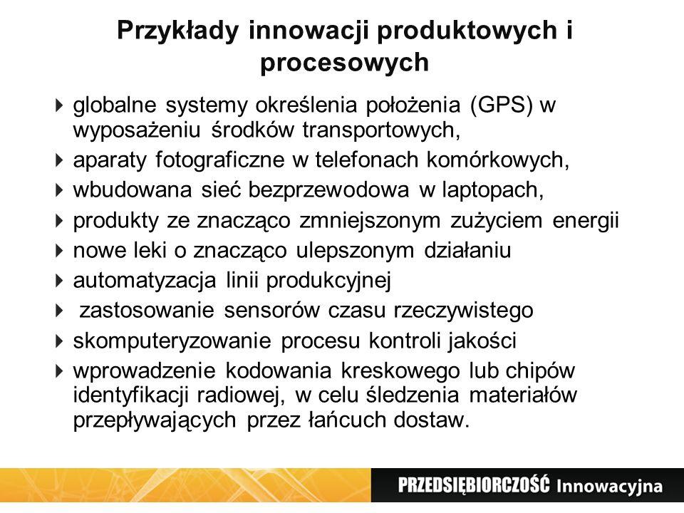Przykłady innowacji produktowych i procesowych
