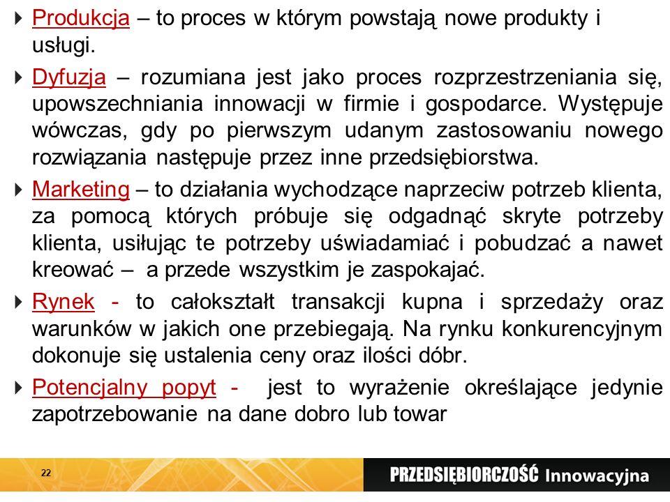 Produkcja – to proces w którym powstają nowe produkty i usługi.