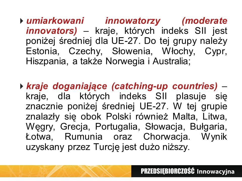 umiarkowani innowatorzy (moderate innovators) – kraje, których indeks SII jest poniżej średniej dla UE-27. Do tej grupy należy Estonia, Czechy, Słowenia, Włochy, Cypr, Hiszpania, a także Norwegia i Australia;