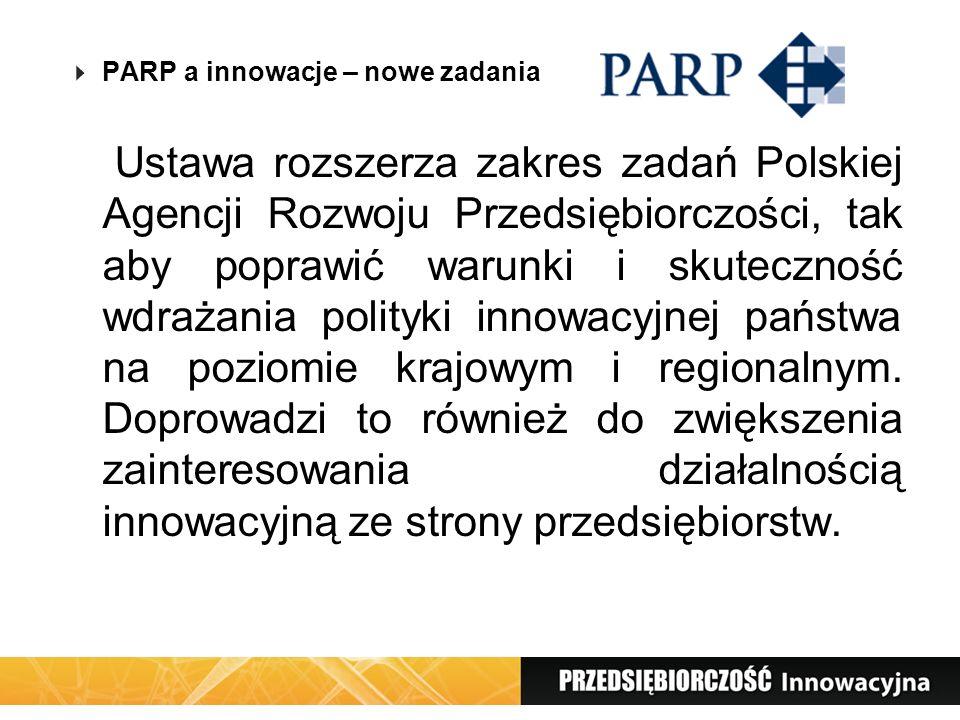 PARP a innowacje – nowe zadania