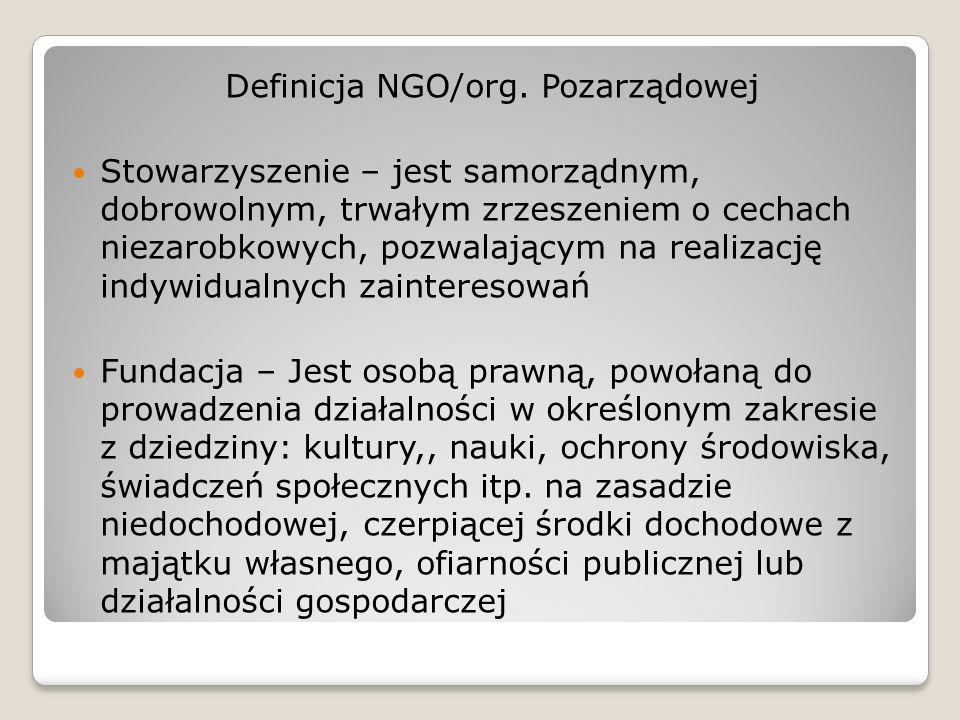 Definicja NGO/org. Pozarządowej