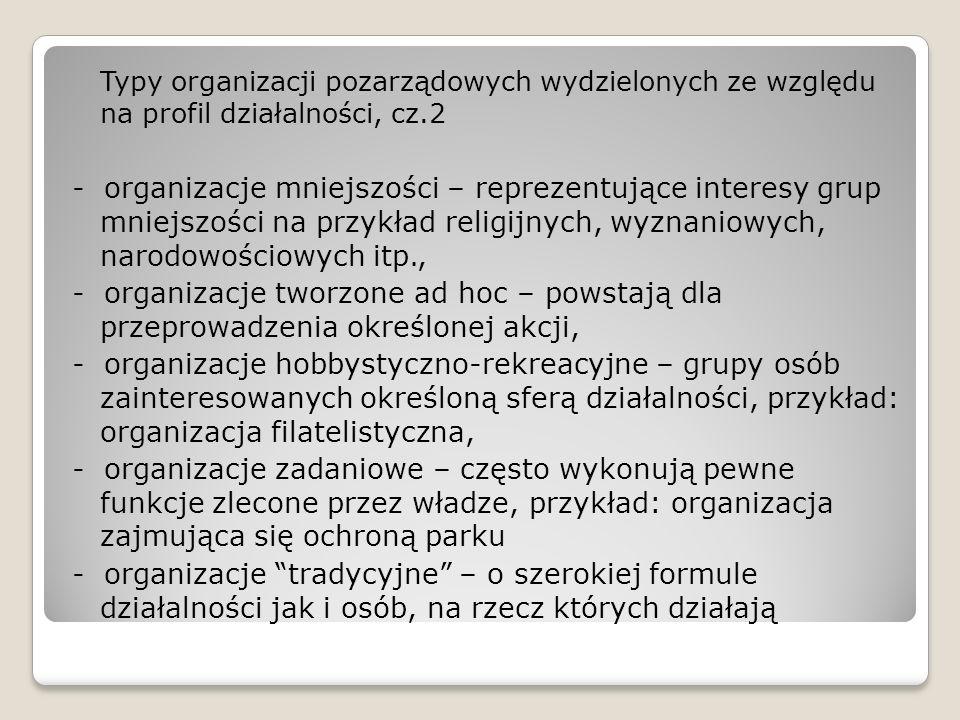 Typy organizacji pozarządowych wydzielonych ze względu na profil działalności, cz.2