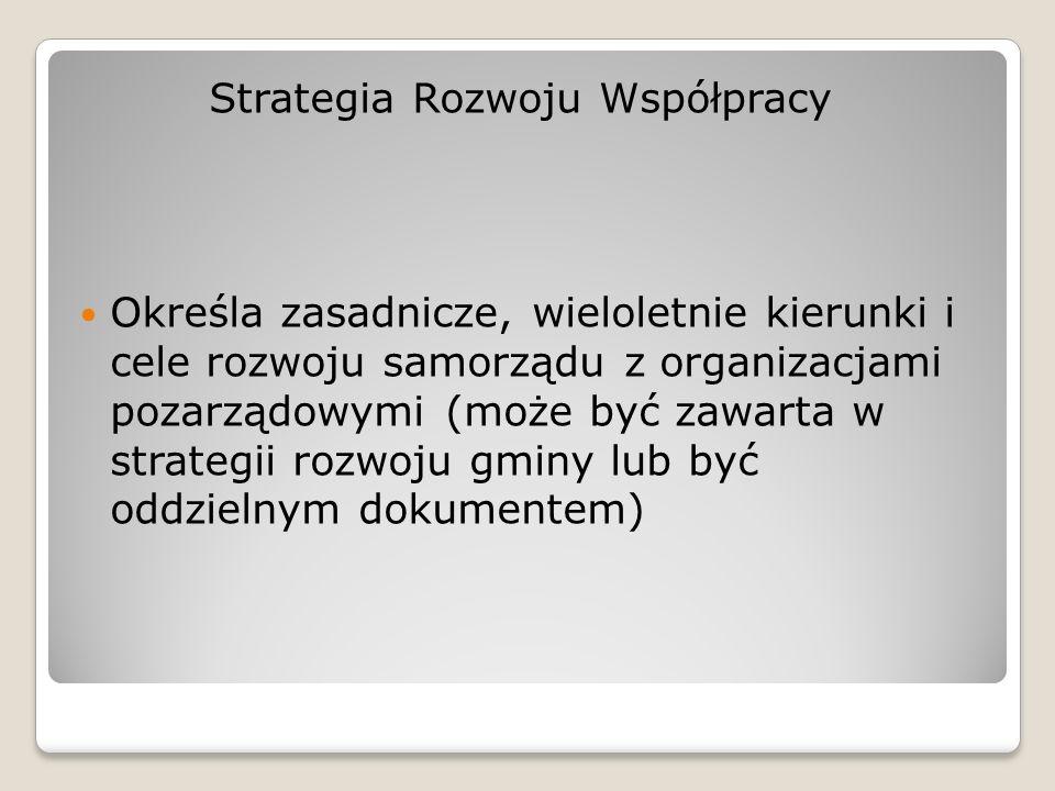 Strategia Rozwoju Współpracy