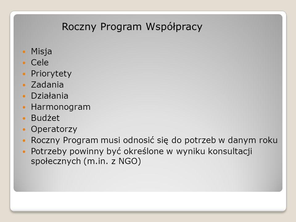 Roczny Program Współpracy
