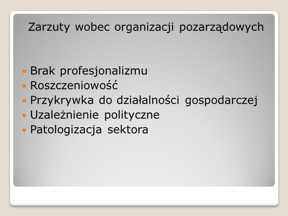 Zarzuty wobec organizacji pozarządowych