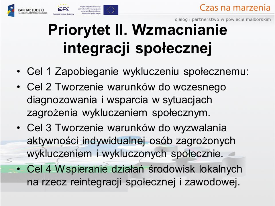 Priorytet II. Wzmacnianie integracji społecznej