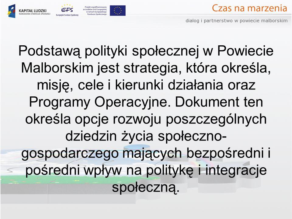Podstawą polityki społecznej w Powiecie Malborskim jest strategia, która określa, misję, cele i kierunki działania oraz Programy Operacyjne.
