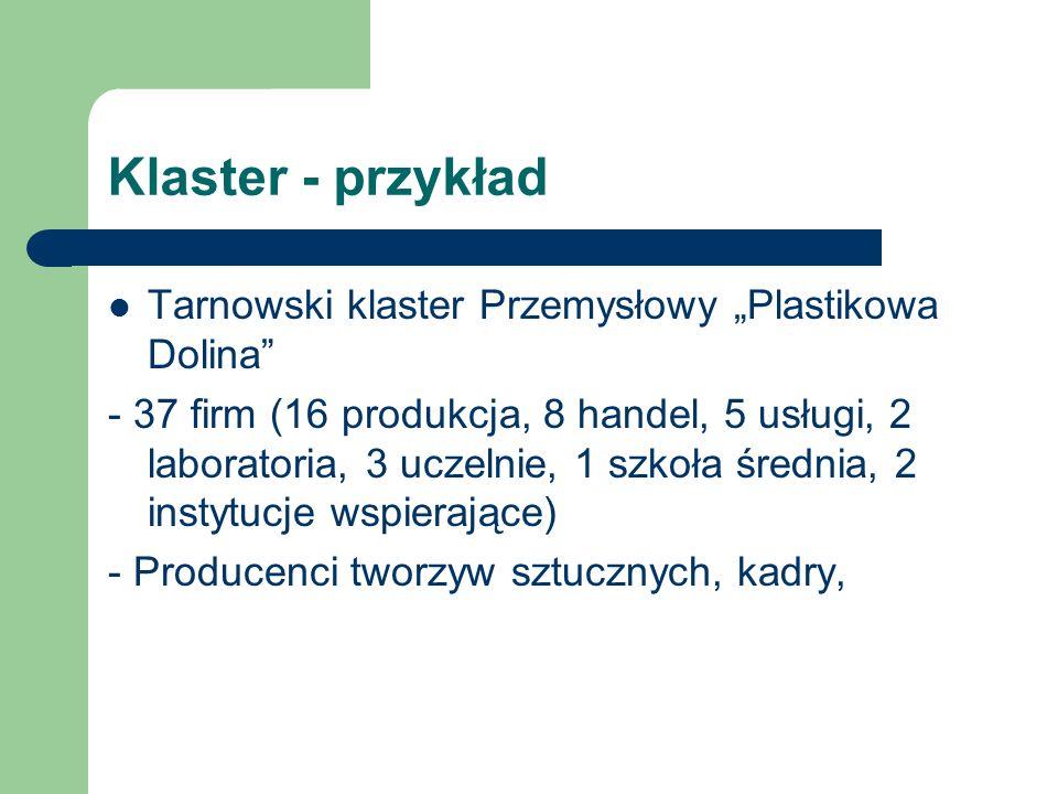 """Klaster - przykład Tarnowski klaster Przemysłowy """"Plastikowa Dolina"""
