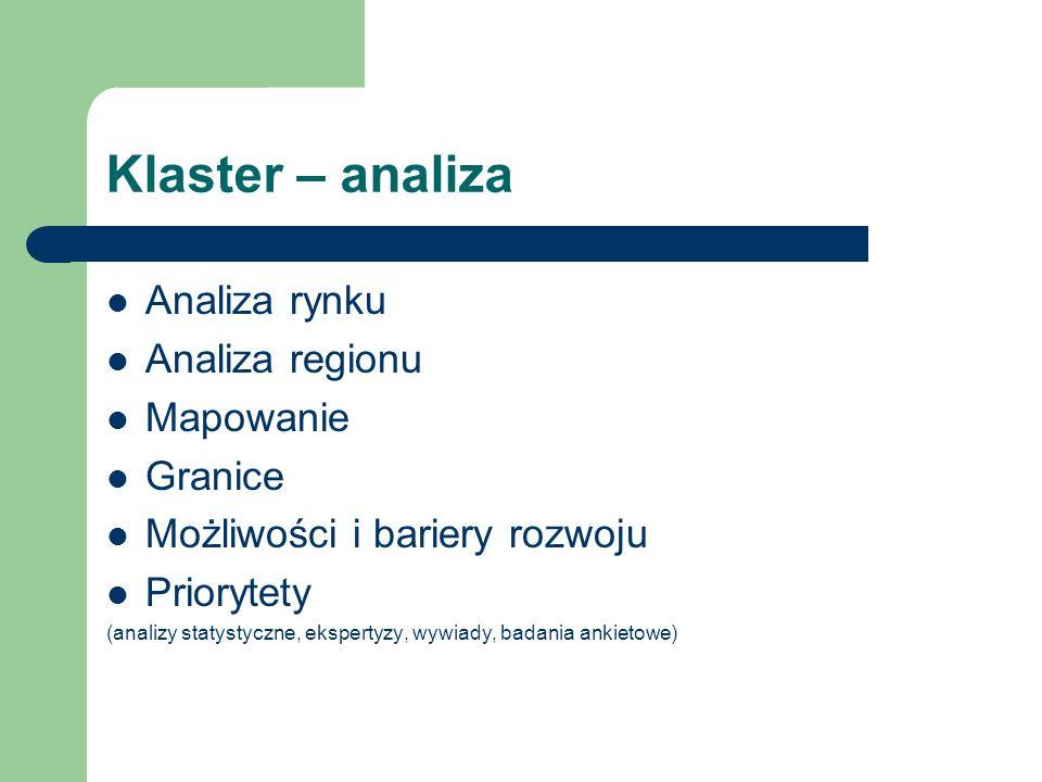 Klaster – analiza Analiza rynku Analiza regionu Mapowanie Granice