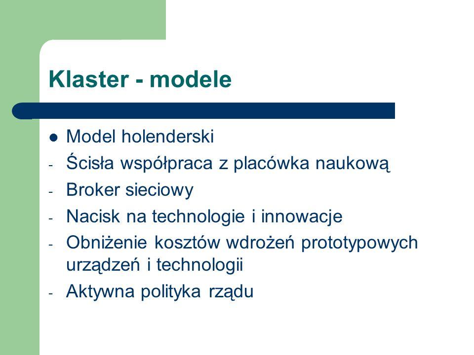 Klaster - modele Model holenderski