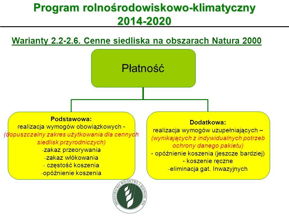 Program rolnośrodowiskowo-klimatyczny