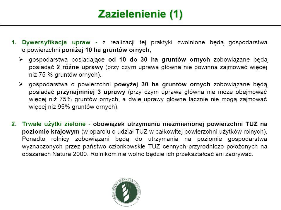 Zazielenienie (1) Dywersyfikacja upraw - z realizacji tej praktyki zwolnione będą gospodarstwa o powierzchni poniżej 10 ha gruntów ornych;