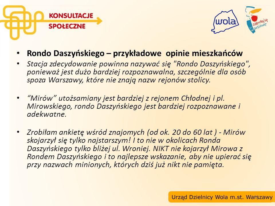Rondo Daszyńskiego – przykładowe opinie mieszkańców