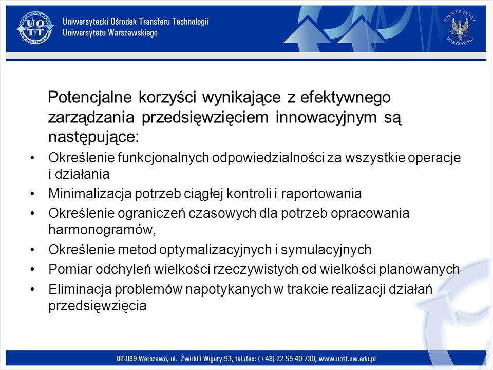 Potencjalne korzyści wynikające z efektywnego zarządzania przedsięwzięciem innowacyjnym są następujące: