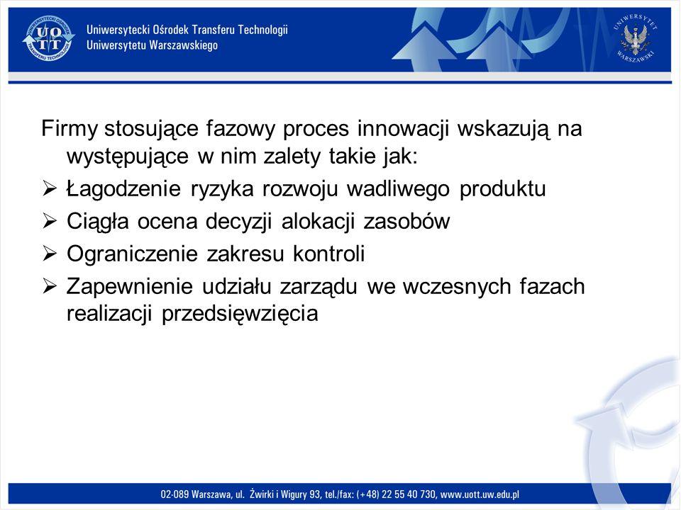 Firmy stosujące fazowy proces innowacji wskazują na występujące w nim zalety takie jak:
