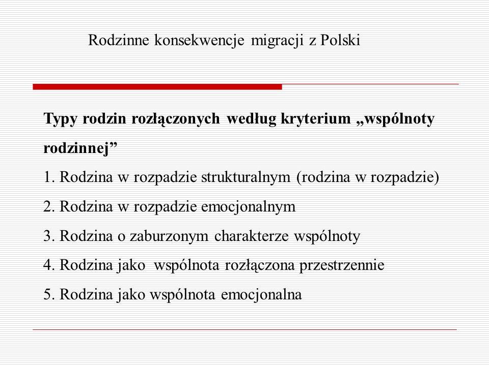 Rodzinne konsekwencje migracji z Polski