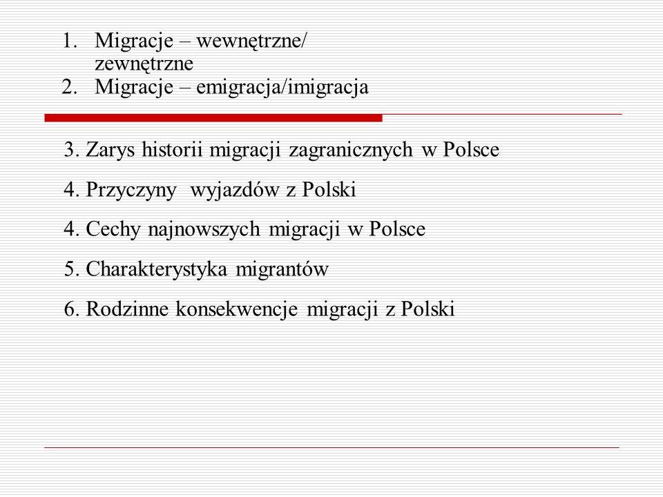 Migracje – wewnętrzne/ zewnętrzne