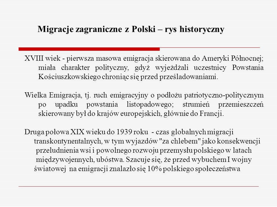 Migracje zagraniczne z Polski – rys historyczny