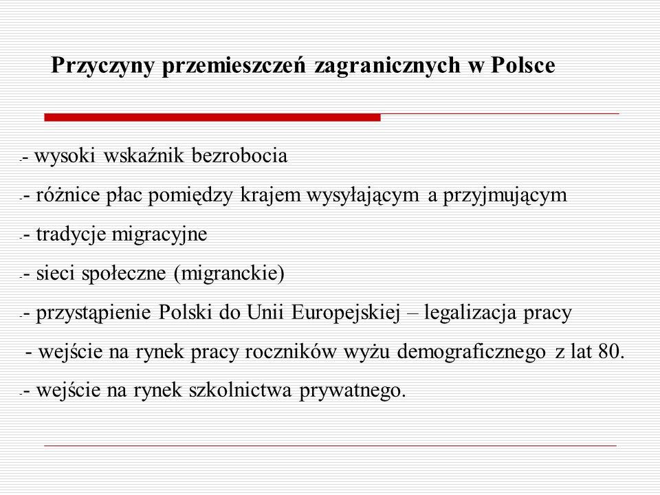 Przyczyny przemieszczeń zagranicznych w Polsce