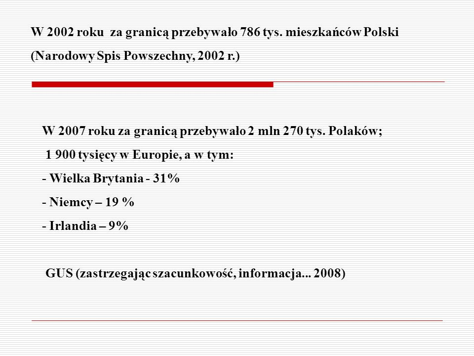 W 2002 roku za granicą przebywało 786 tys. mieszkańców Polski