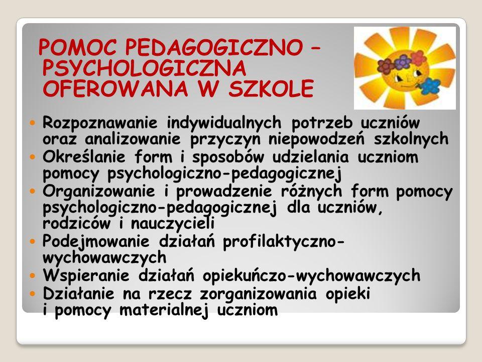 Podejmowanie działań profilaktyczno- wychowawczych