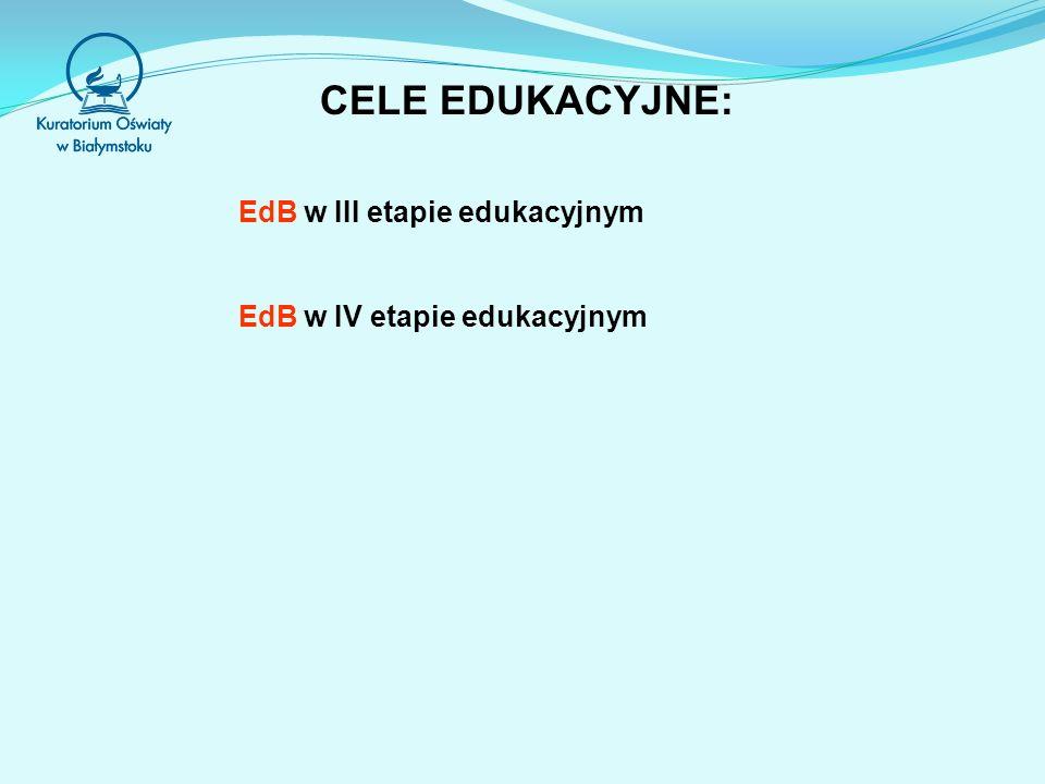 CELE EDUKACYJNE: EdB w III etapie edukacyjnym. EdB w IV etapie edukacyjnym.