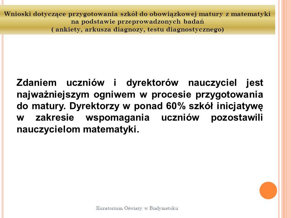 Wnioski dotyczące przygotowania szkół do obowiązkowej matury z matematyki na podstawie przeprowadzonych badań ( ankiety, arkusza diagnozy, testu diagnostycznego)