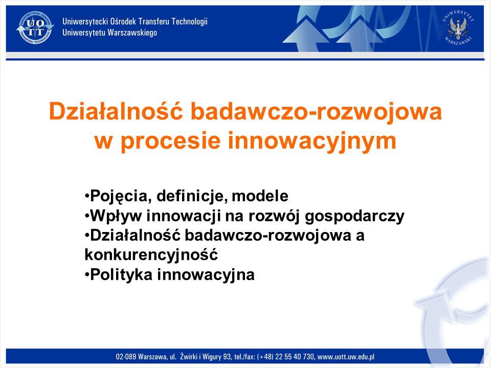 Działalność badawczo-rozwojowa w procesie innowacyjnym