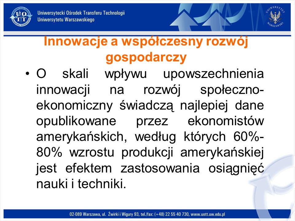 Innowacje a współczesny rozwój gospodarczy