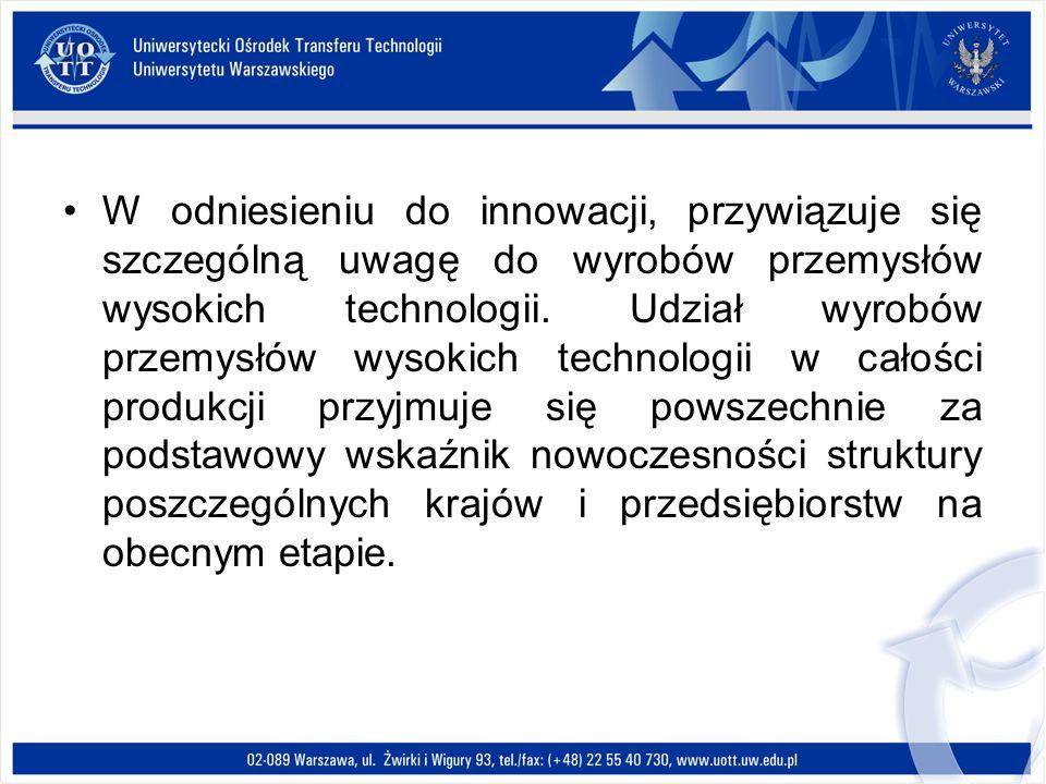 W odniesieniu do innowacji, przywiązuje się szczególną uwagę do wyrobów przemysłów wysokich technologii.