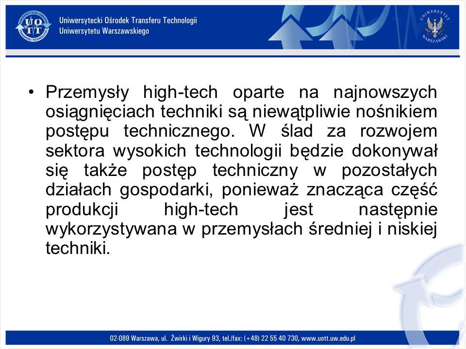 Przemysły high-tech oparte na najnowszych osiągnięciach techniki są niewątpliwie nośnikiem postępu technicznego.