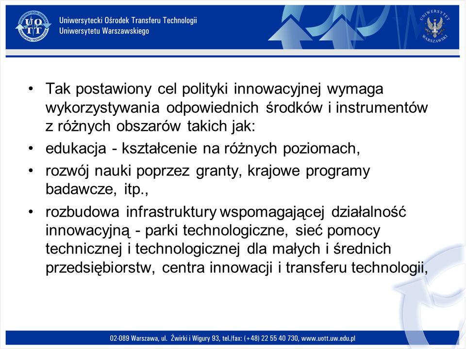 Tak postawiony cel polityki innowacyjnej wymaga wykorzystywania odpowiednich środków i instrumentów z różnych obszarów takich jak: