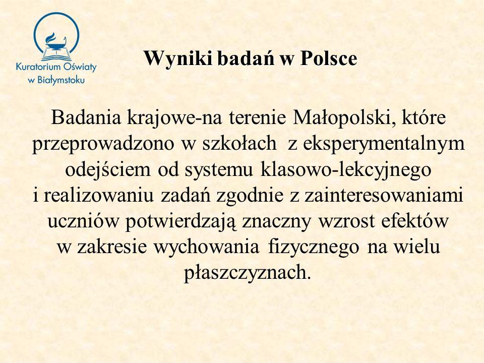 Wyniki badań w Polsce