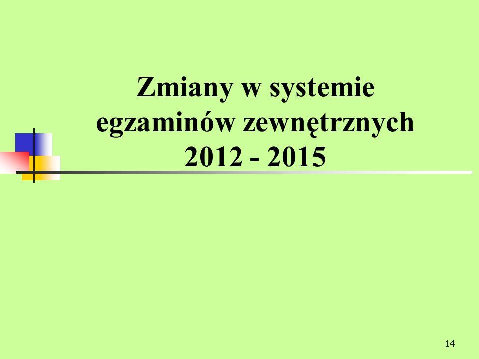Zmiany w systemie egzaminów zewnętrznych 2012 - 2015