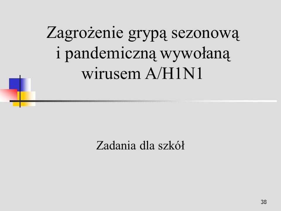 Zagrożenie grypą sezonową i pandemiczną wywołaną wirusem A/H1N1