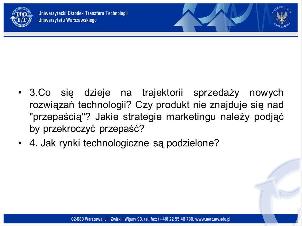 3. Co się dzieje na trajektorii sprzedaży nowych rozwiązań technologii