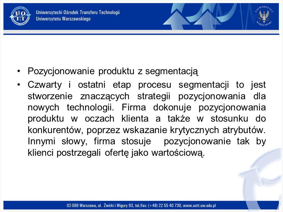 Pozycjonowanie produktu z segmentacją